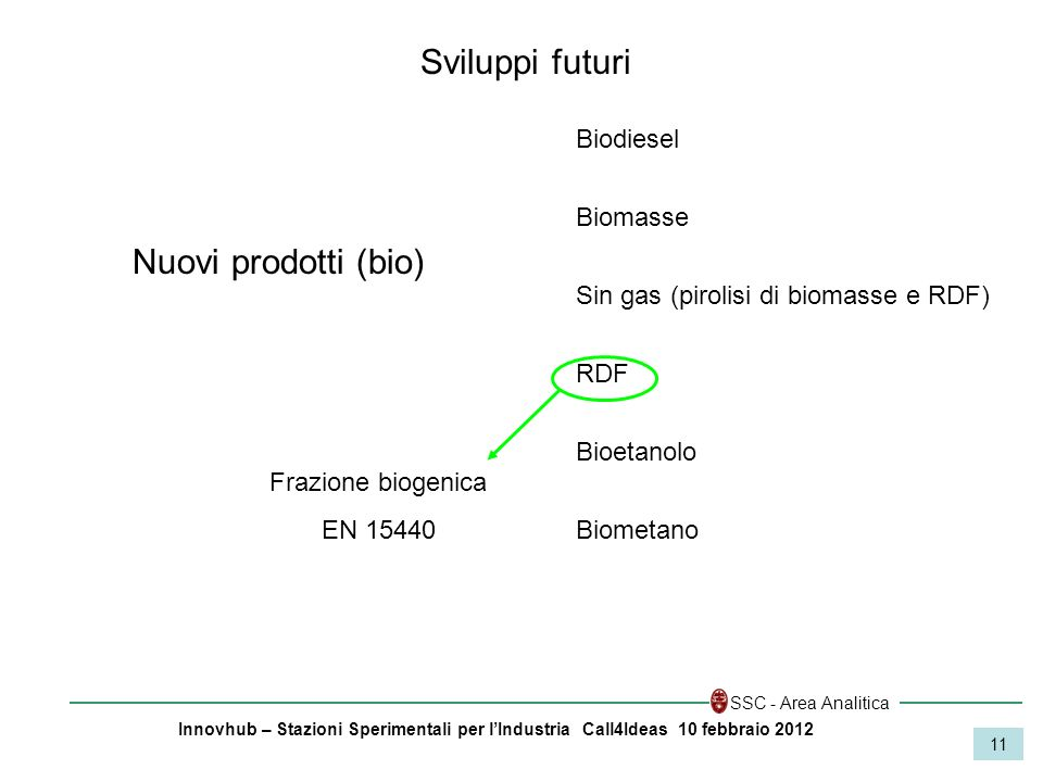 Sviluppi futuri Nuovi prodotti (bio) Biodiesel Biomasse