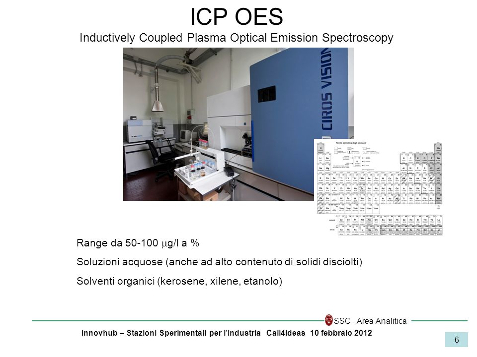 Inductively Coupled Plasma Optical Emission Spectroscopy