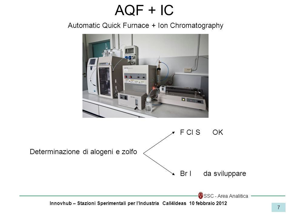 Automatic Quick Furnace + Ion Chromatography