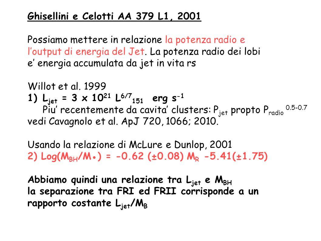 Ghisellini e Celotti AA 379 L1, 2001