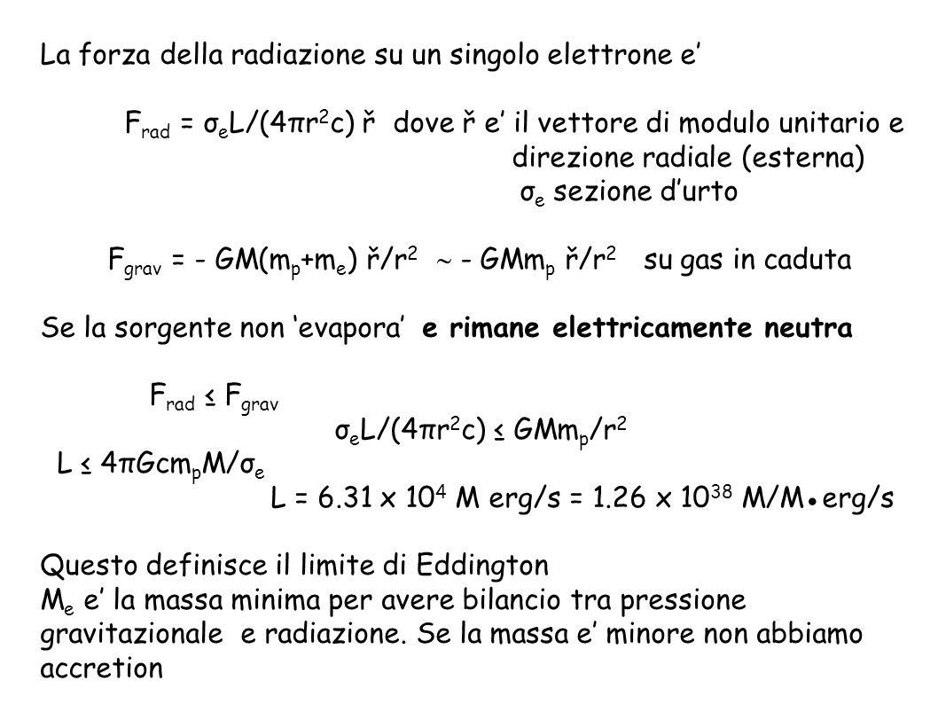 La forza della radiazione su un singolo elettrone e'