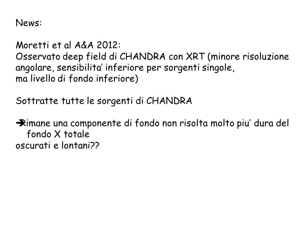 News: Moretti et al A&A 2012: Osservato deep field di CHANDRA con XRT (minore risoluzione. angolare, sensibilita' inferiore per sorgenti singole,