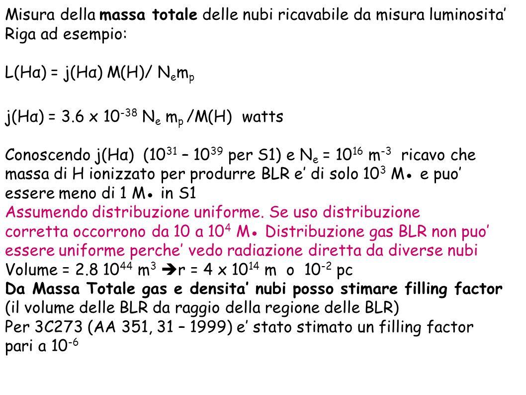 Misura della massa totale delle nubi ricavabile da misura luminosita'