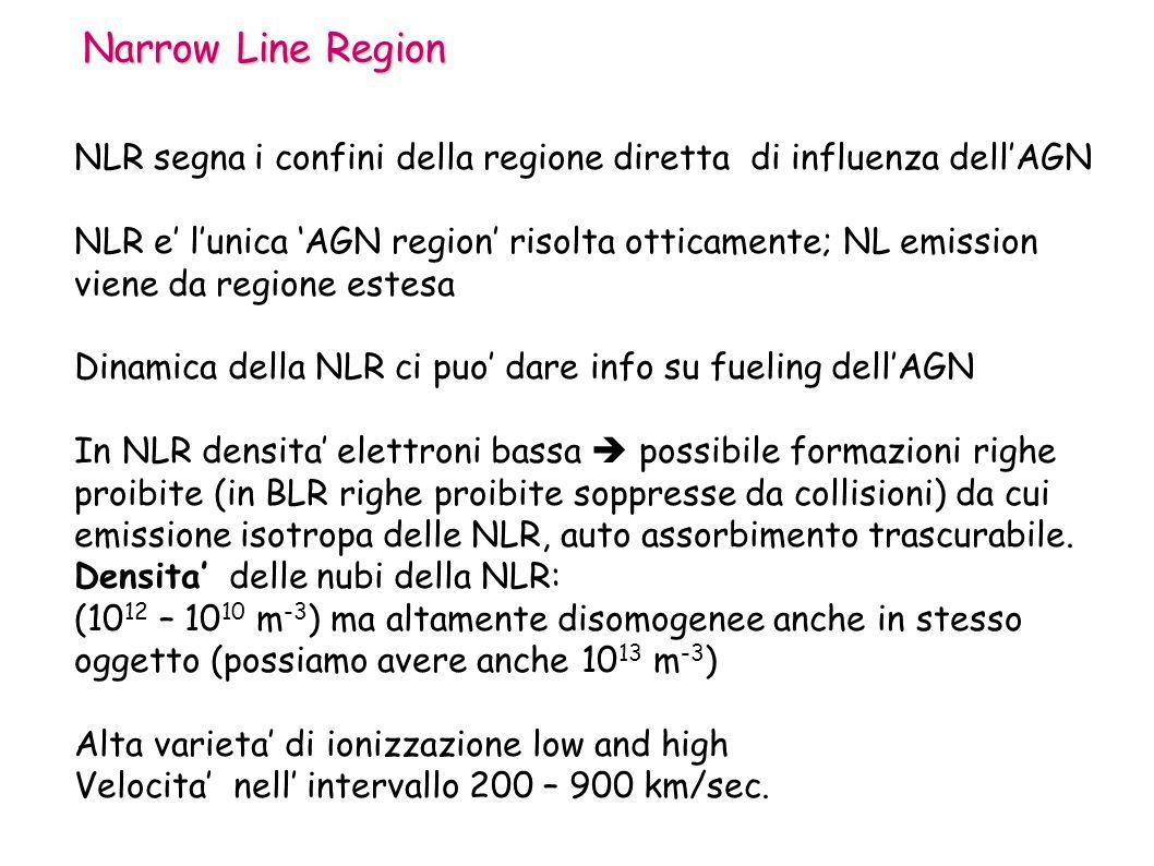Narrow Line Region NLR segna i confini della regione diretta di influenza dell'AGN. NLR e' l'unica 'AGN region' risolta otticamente; NL emission.