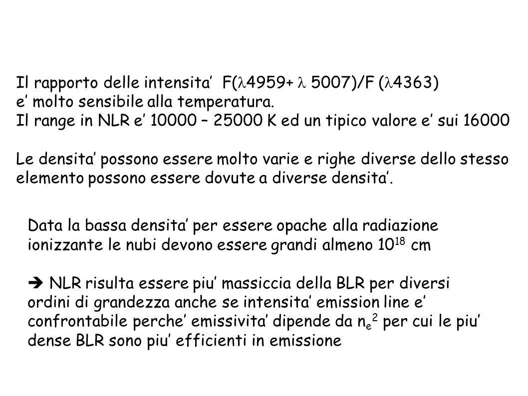 Il rapporto delle intensita' F(4959+  5007)/F (4363)