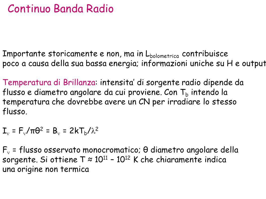 Continuo Banda Radio Importante storicamente e non, ma in Lbolometrica contribuisce.