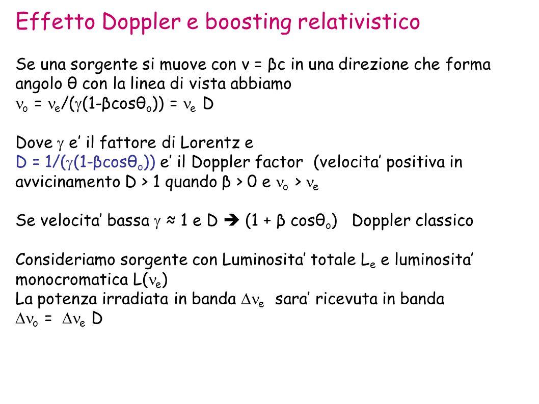Effetto Doppler e boosting relativistico