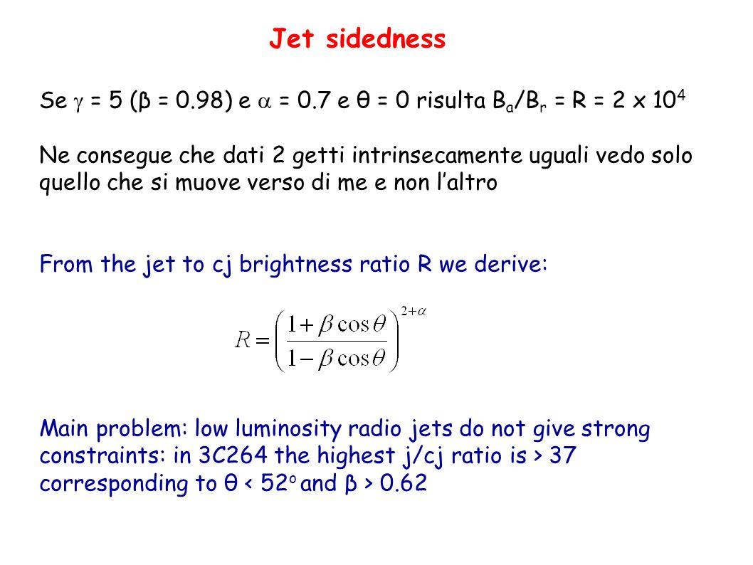 Jet sidedness Se  = 5 (β = 0.98) e  = 0.7 e θ = 0 risulta Ba/Br = R = 2 x 104. Ne consegue che dati 2 getti intrinsecamente uguali vedo solo.
