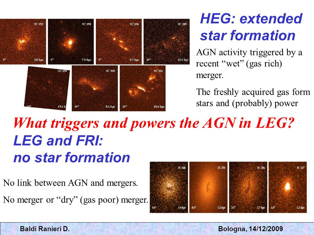 HEG: extended star formation
