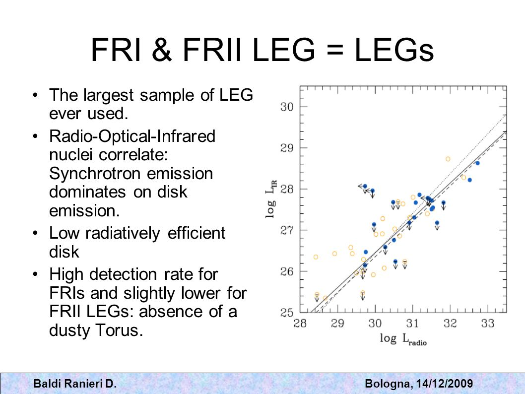 FRI & FRII LEG = LEGs The largest sample of LEG ever used.