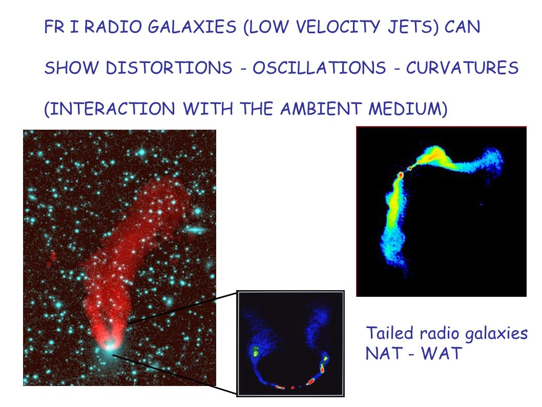 FR I RADIO GALAXIES (LOW VELOCITY JETS) CAN