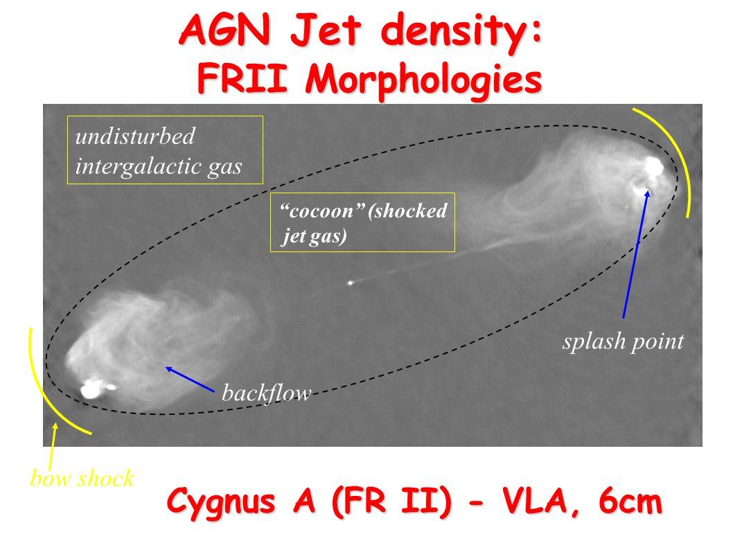 AGN Jet density: FRII Morphologies Cygnus A (FR II) - VLA, 6cm