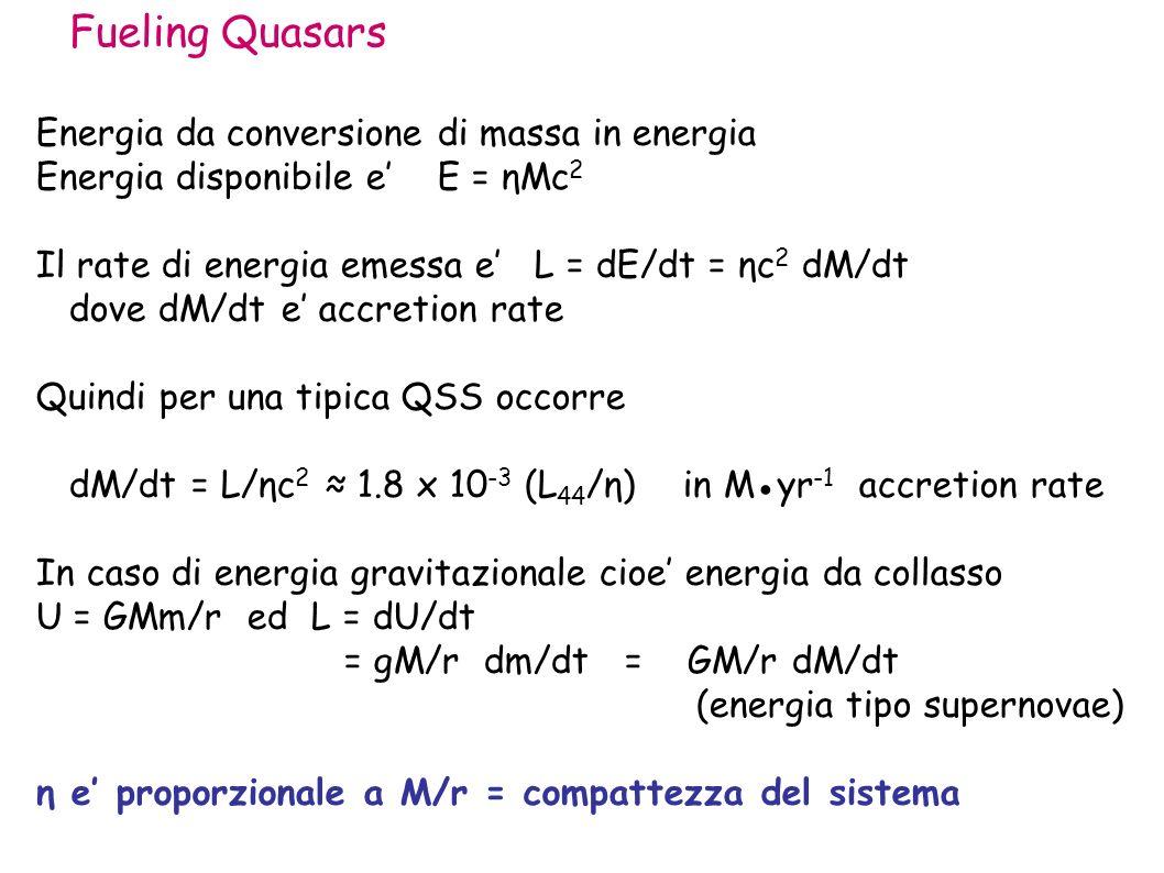 Fueling Quasars Energia da conversione di massa in energia
