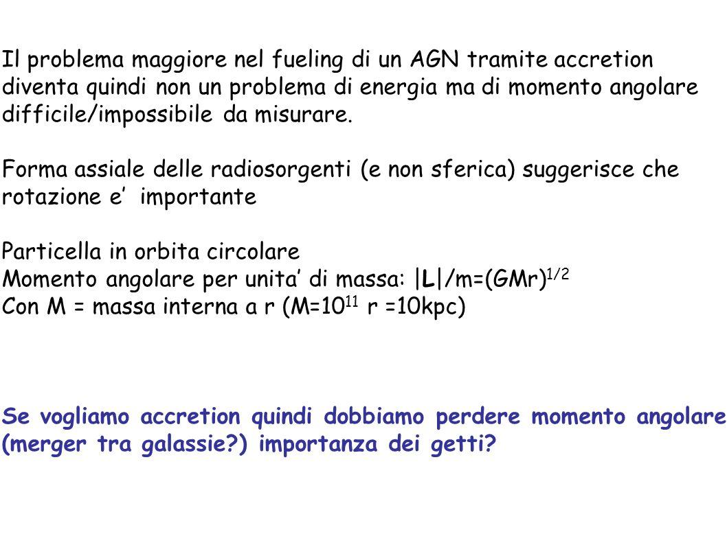 Il problema maggiore nel fueling di un AGN tramite accretion