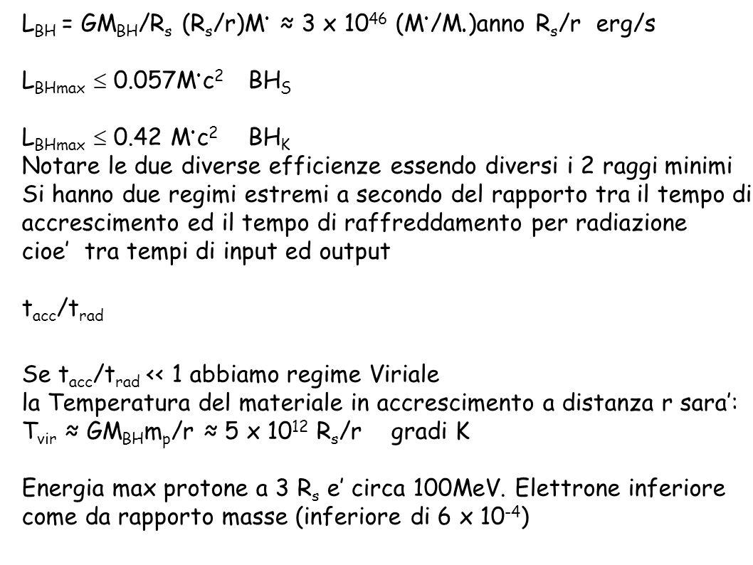 LBH = GMBH/Rs (Rs/r)M• ≈ 3 x 1046 (M•/M•)anno Rs/r erg/s