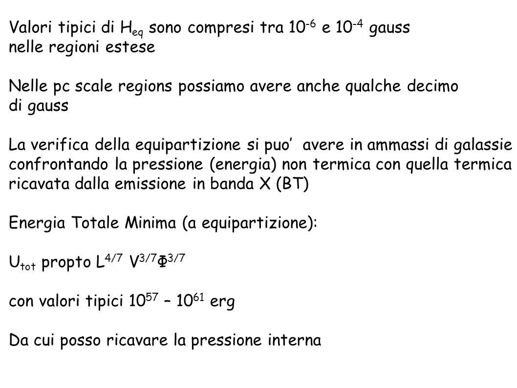 Valori tipici di Heq sono compresi tra 10-6 e 10-4 gauss