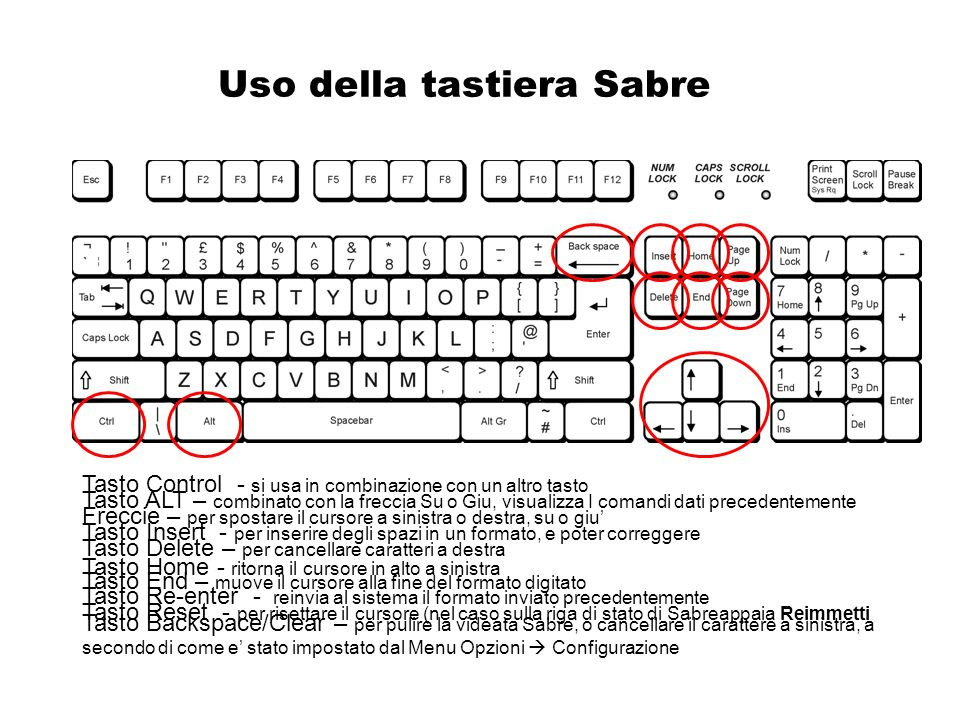 Uso della tastiera Sabre