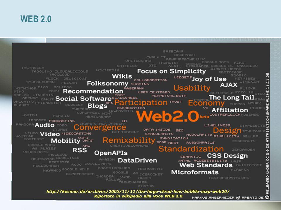 Riportato in wikipedia alla voce WEB 2.0