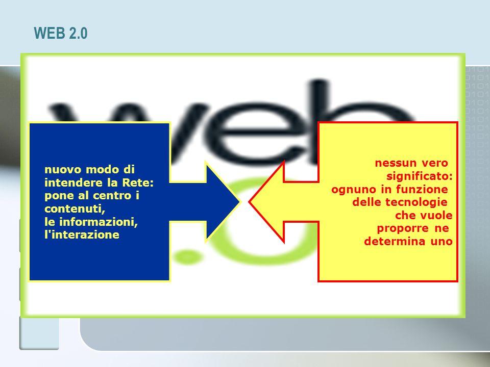 WEB 2.0 nessun vero nuovo modo di significato: intendere la Rete: