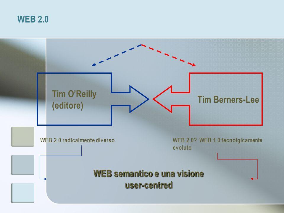 WEB semantico e una visione