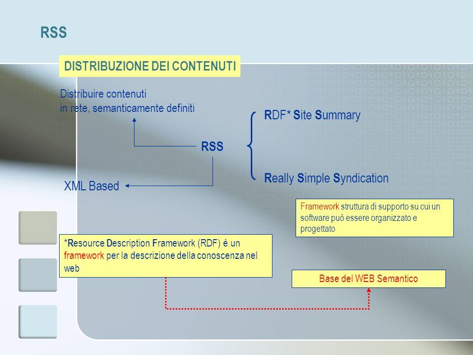 RSS DISTRIBUZIONE DEI CONTENUTI RDF* Site Summary RSS