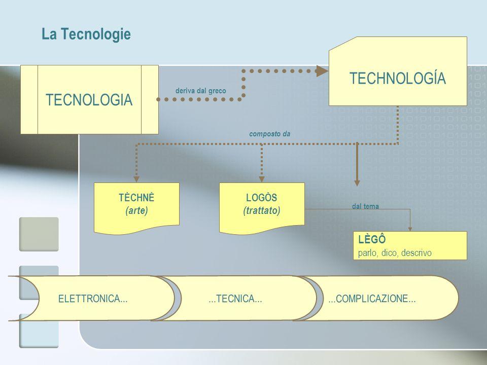 La Tecnologie TECHNOLOGÍA TECNOLOGIA LÈGÔ parlo, dico, descrivo