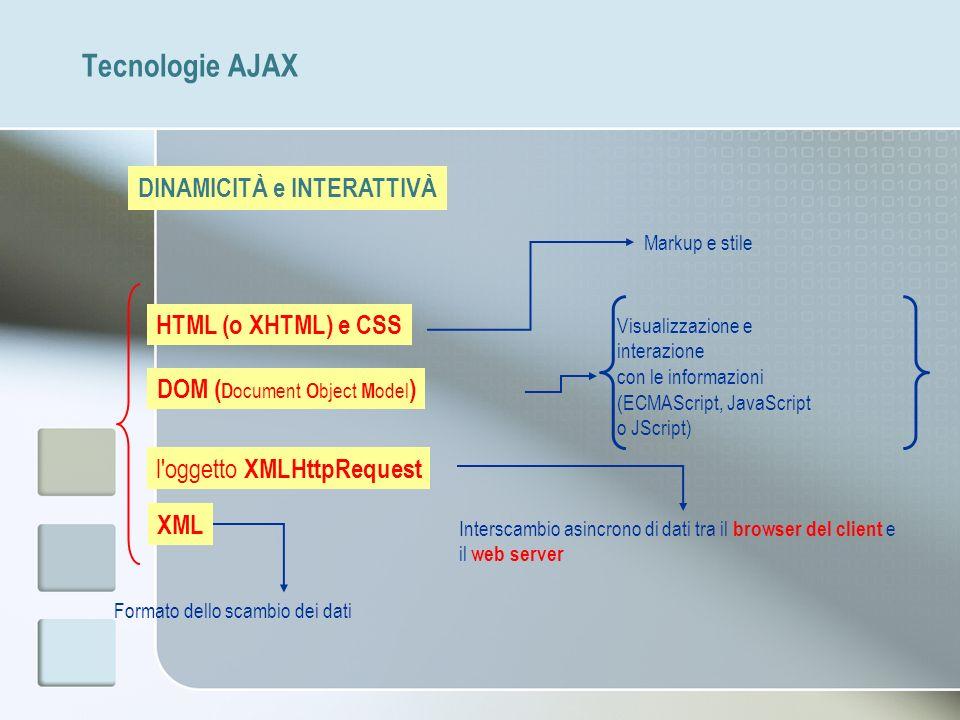 Tecnologie AJAX DINAMICITÀ e INTERATTIVÀ HTML (o XHTML) e CSS