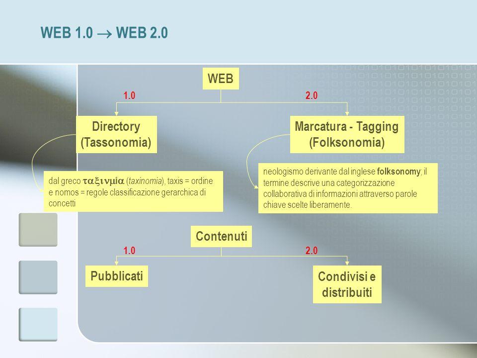 WEB 1.0  WEB 2.0 WEB Directory (Tassonomia) Marcatura - Tagging