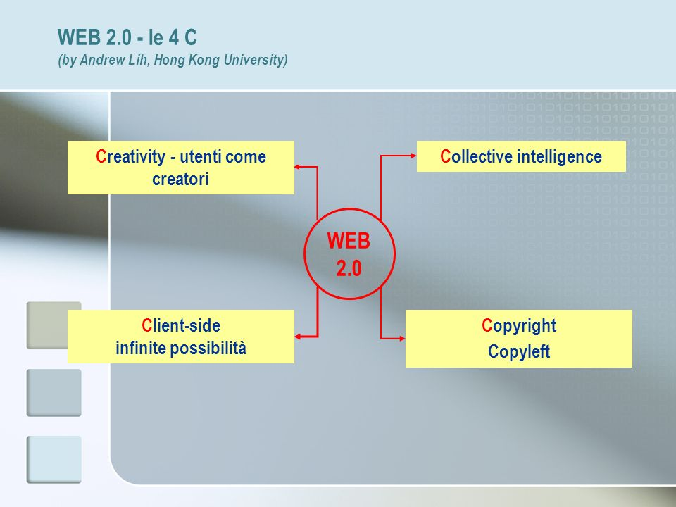 WEB 2.0 - le 4 C (by Andrew Lih, Hong Kong University)