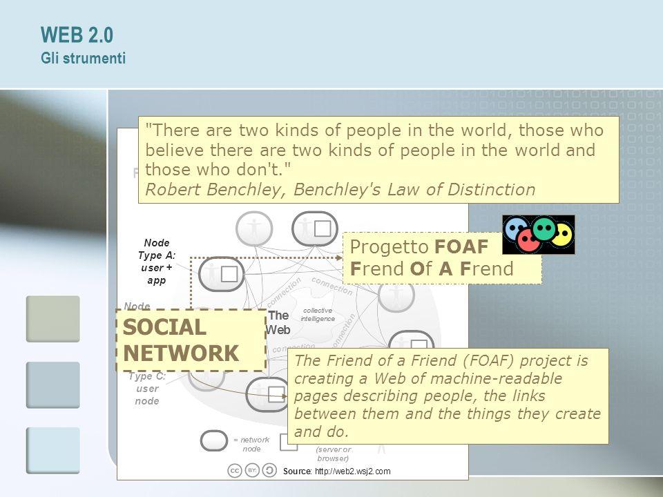 WEB 2.0 Gli strumenti SOCIAL NETWORK Progetto FOAF Frend Of A Frend