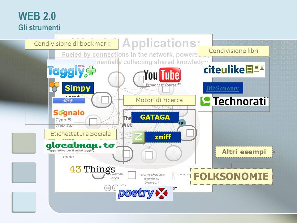 WEB 2.0 Gli strumenti FOLKSONOMIE Simpy BibSonomy GATAGA zniff