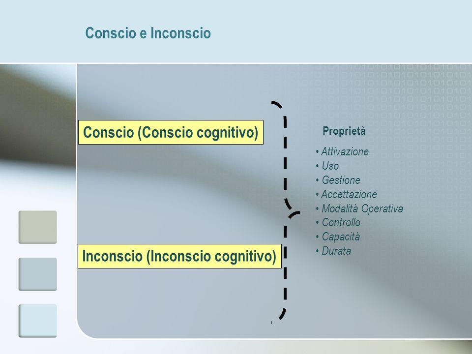 Conscio (Conscio cognitivo)
