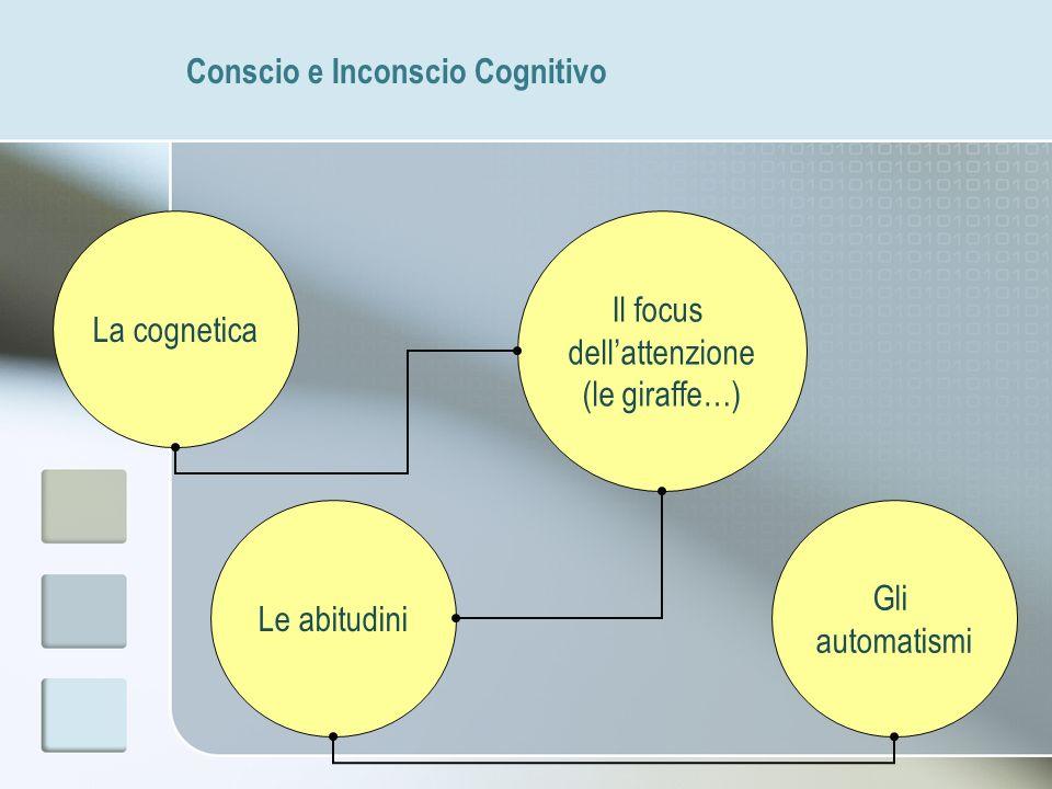 Conscio e Inconscio Cognitivo