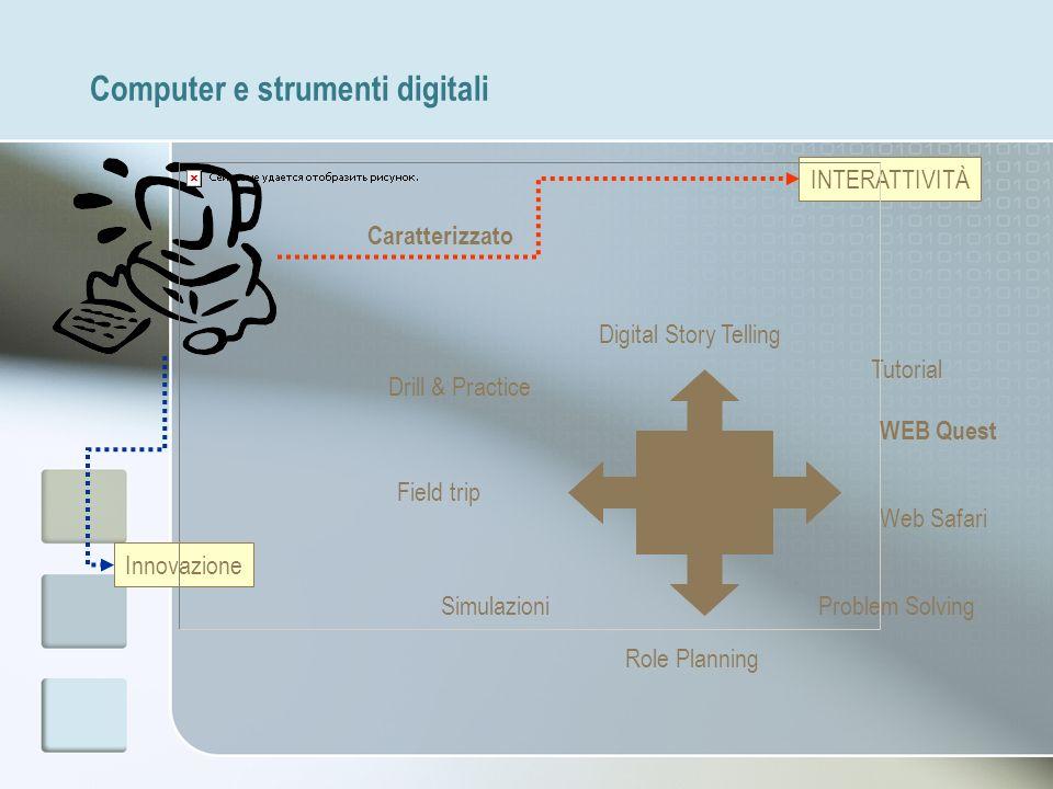 Computer e strumenti digitali