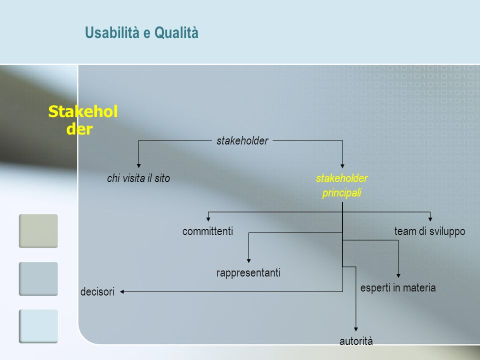 Usabilità e Qualità Stakeholder stakeholder chi visita il sito