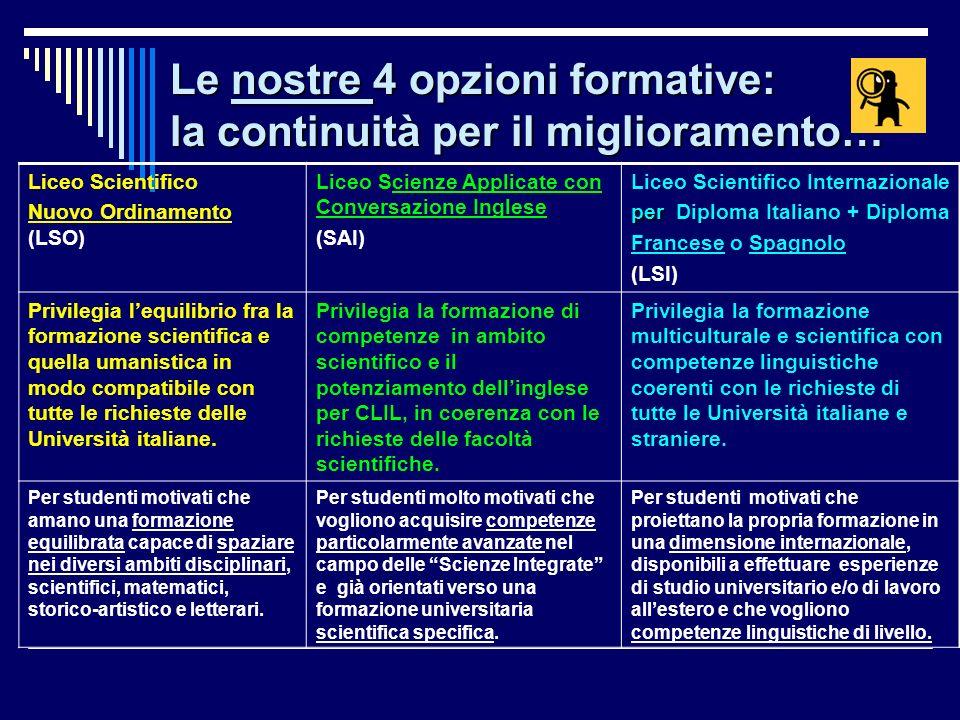 Le nostre 4 opzioni formative: la continuità per il miglioramento…