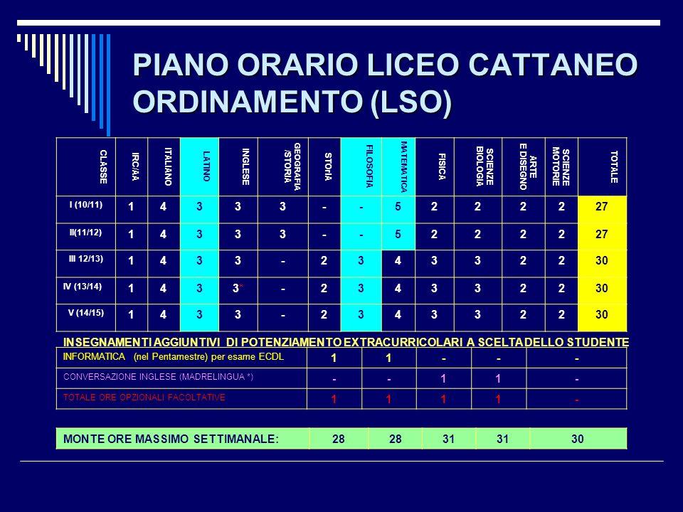 PIANO ORARIO LICEO CATTANEO ORDINAMENTO (LSO)