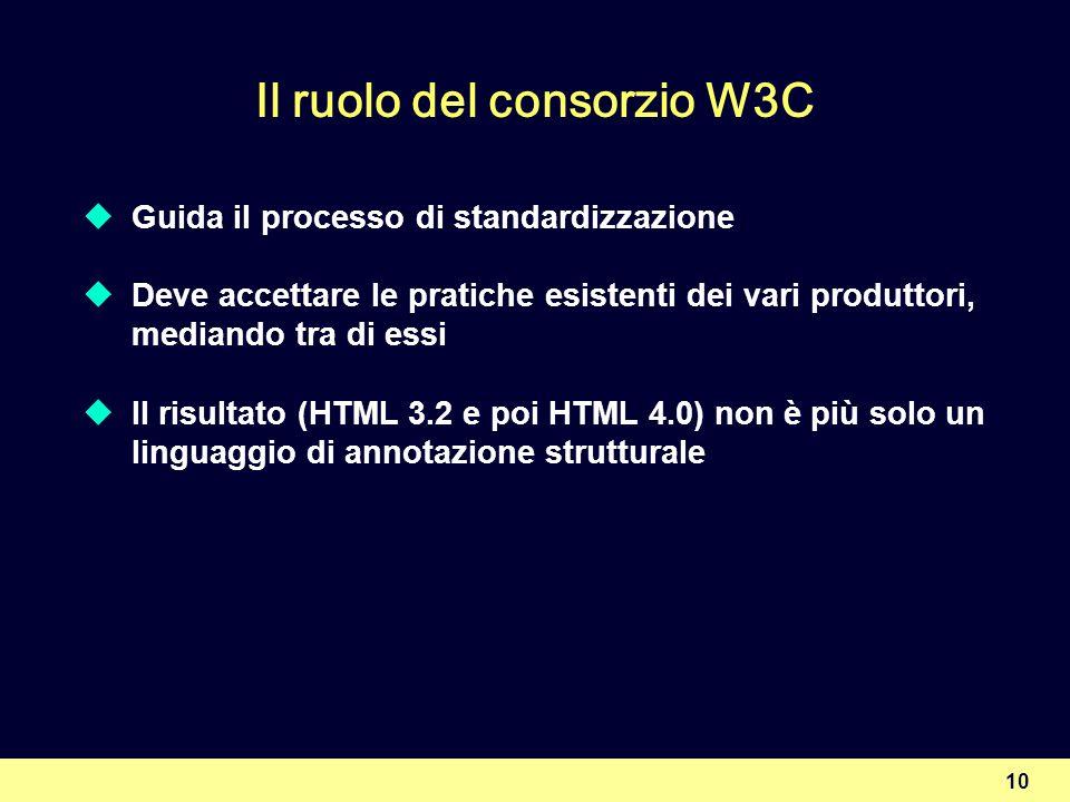 Il ruolo del consorzio W3C