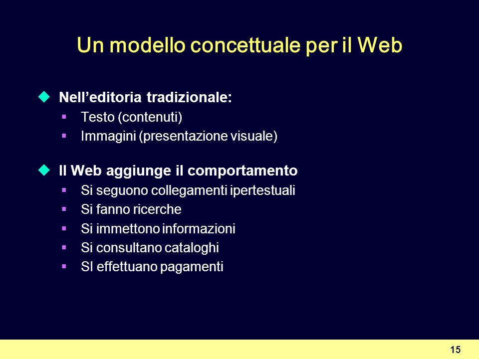 Un modello concettuale per il Web