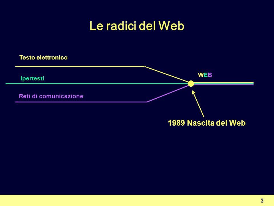 Le radici del Web 1989 Nascita del Web Testo elettronico WEB Ipertesti