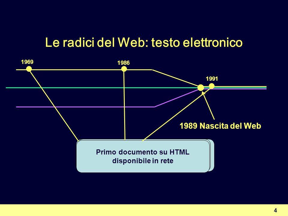 Le radici del Web: testo elettronico
