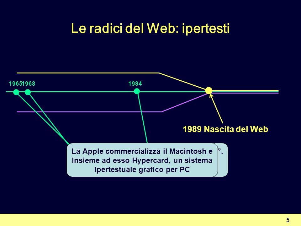 Le radici del Web: ipertesti