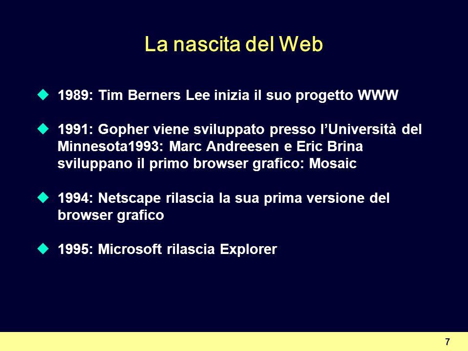 La nascita del Web 1989: Tim Berners Lee inizia il suo progetto WWW