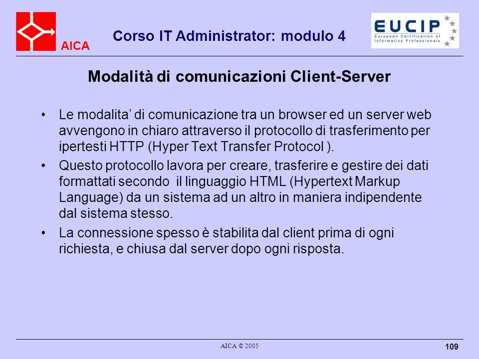 Modalità di comunicazioni Client-Server