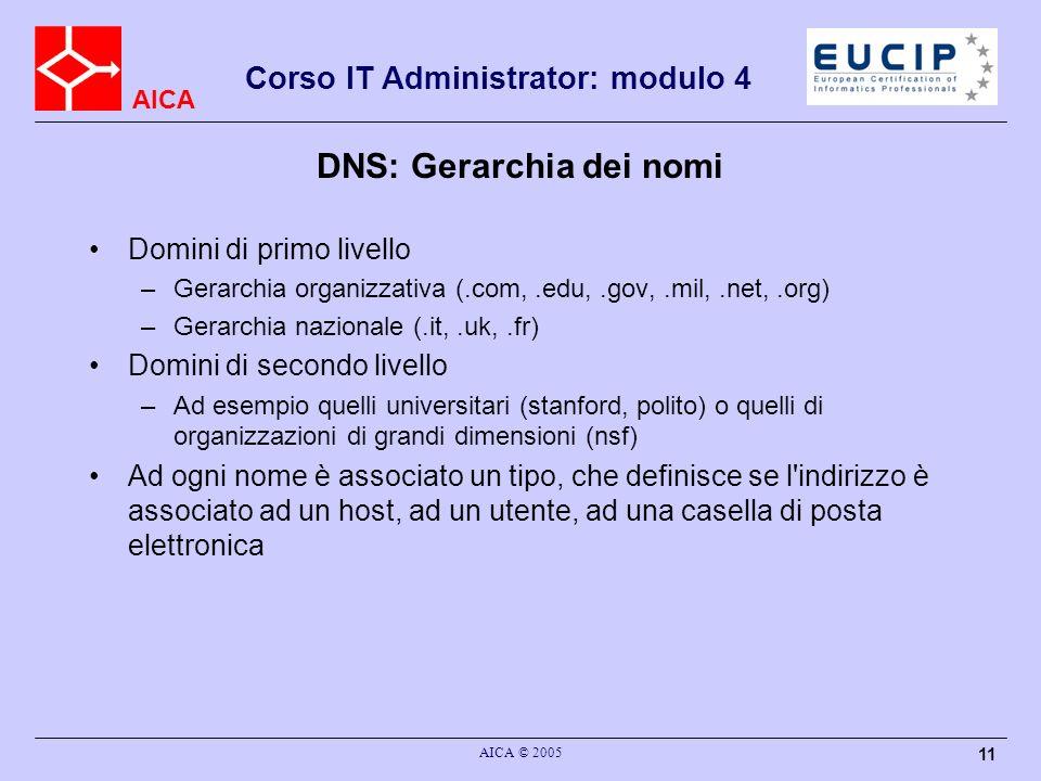 DNS: Gerarchia dei nomi