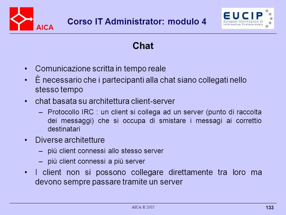 Chat Comunicazione scritta in tempo reale