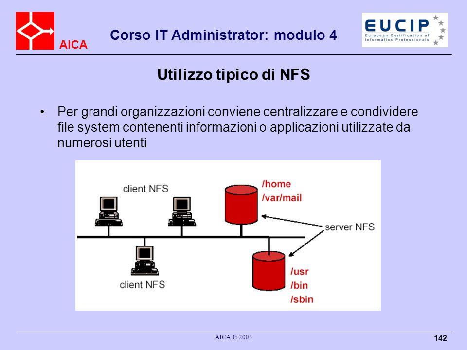 Utilizzo tipico di NFS