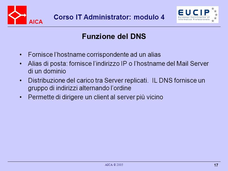 Funzione del DNS Fornisce l'hostname corrispondente ad un alias
