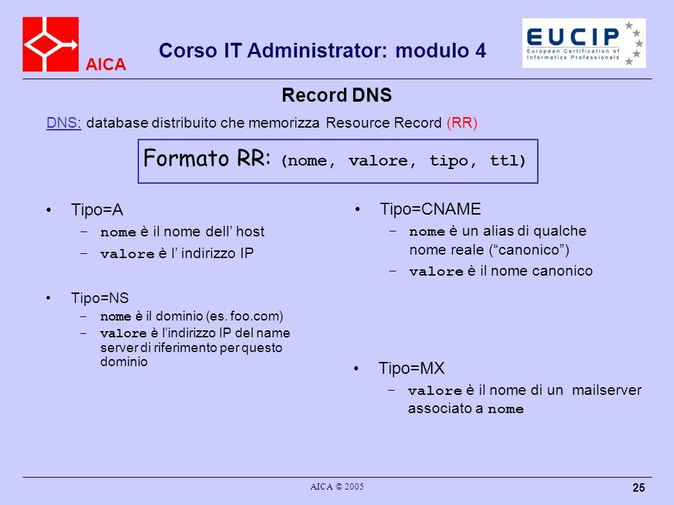 Formato RR: (nome, valore, tipo, ttl)