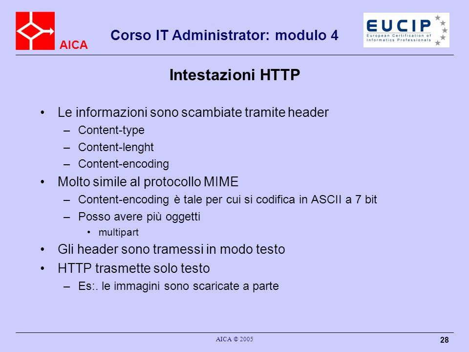 Intestazioni HTTP Le informazioni sono scambiate tramite header
